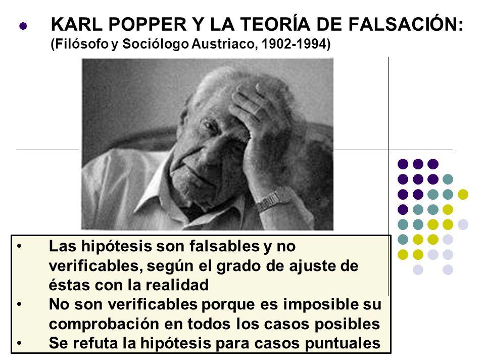KARL POPPER Y LA TEORÍA DE FALSACIÓN: (Filósofo y Sociólogo Austriaco, 1902-1994)