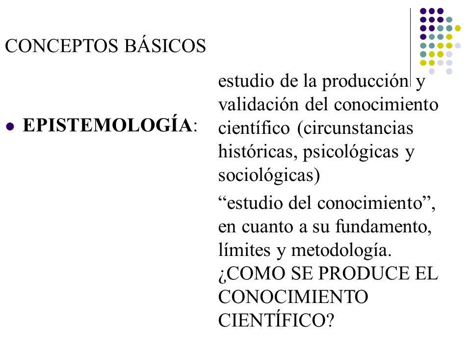 CONCEPTOS BÁSICOS estudio de la producción y validación del conocimiento científico (circunstancias históricas, psicológicas y sociológicas)