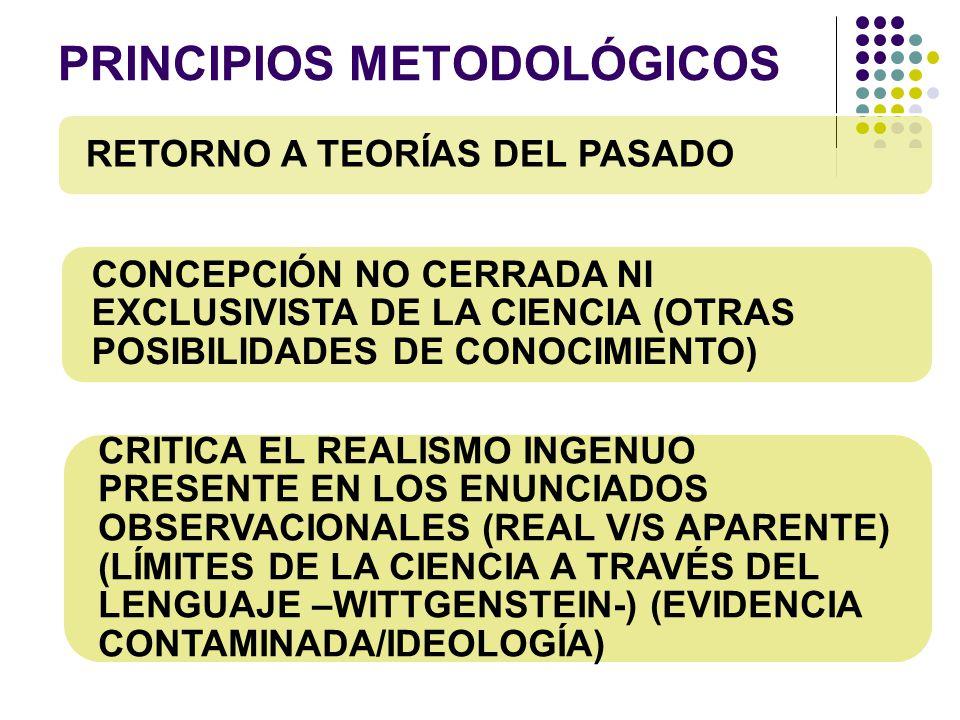 PRINCIPIOS METODOLÓGICOS