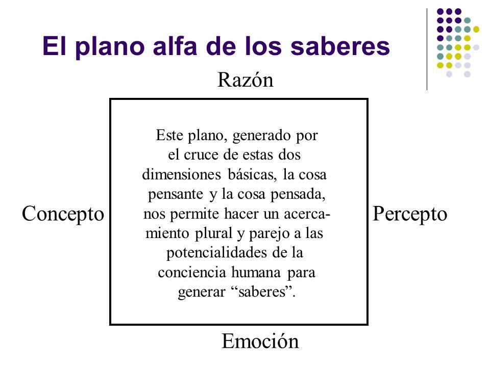 El plano alfa de los saberes