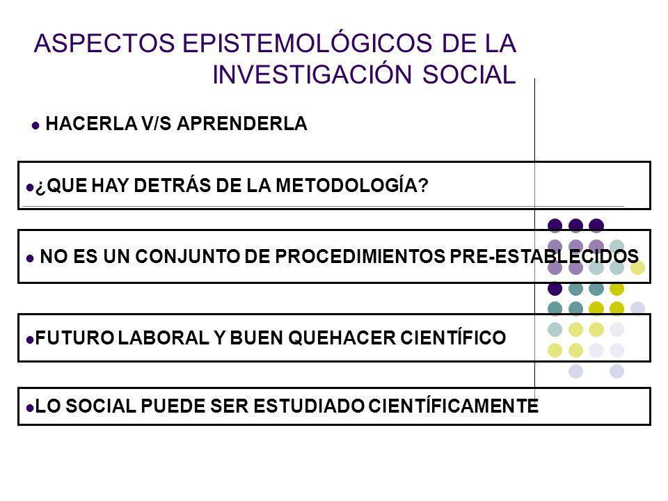 ASPECTOS EPISTEMOLÓGICOS DE LA INVESTIGACIÓN SOCIAL