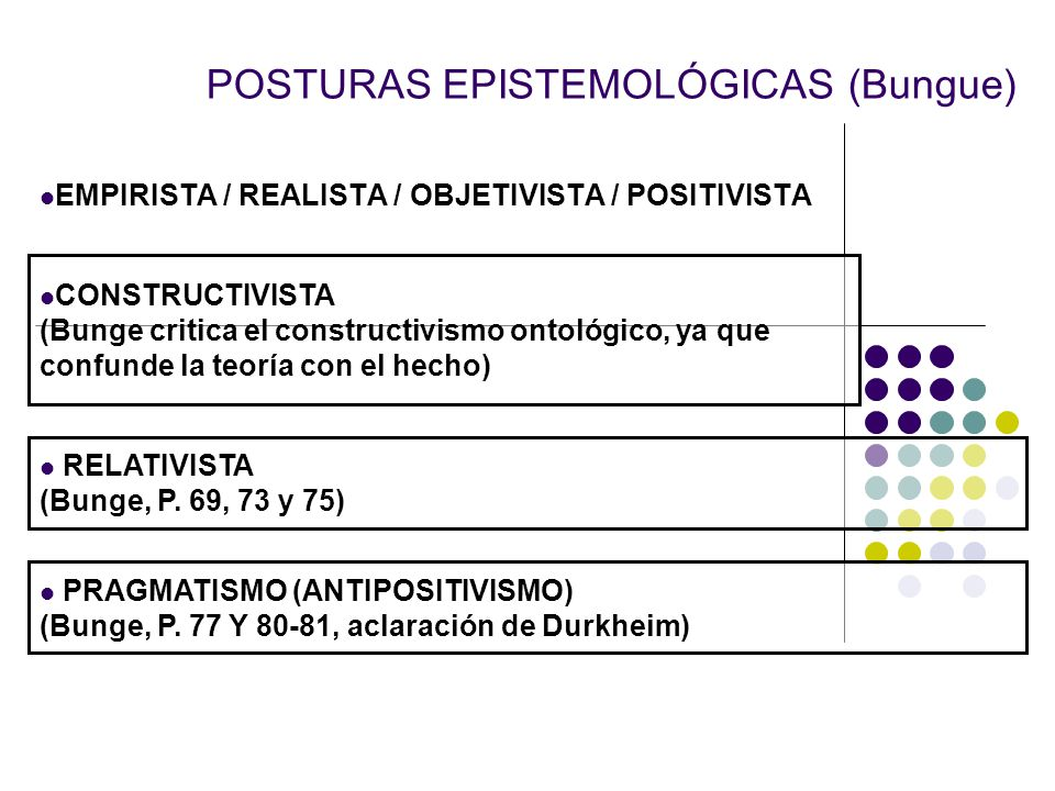 POSTURAS EPISTEMOLÓGICAS (Bungue)