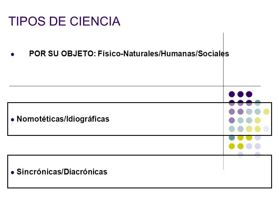 POR SU OBJETO: Físico-Naturales/Humanas/Sociales
