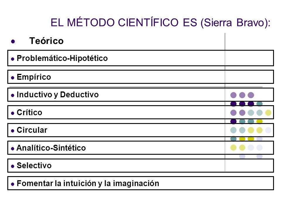 EL MÉTODO CIENTÍFICO ES (Sierra Bravo):