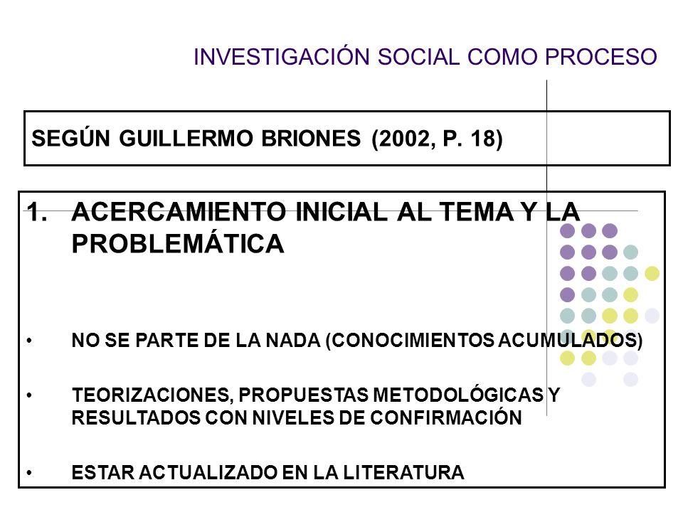 INVESTIGACIÓN SOCIAL COMO PROCESO