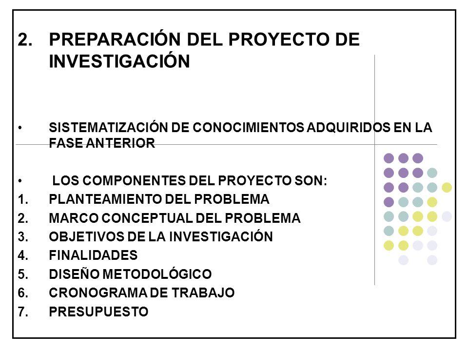 PREPARACIÓN DEL PROYECTO DE INVESTIGACIÓN