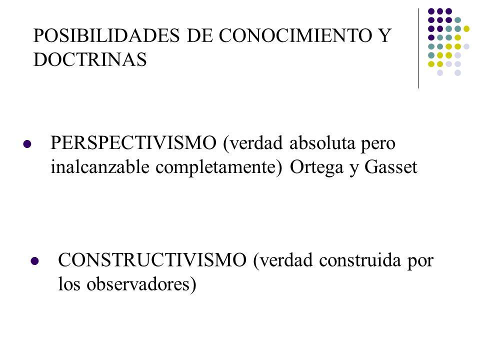 POSIBILIDADES DE CONOCIMIENTO Y DOCTRINAS