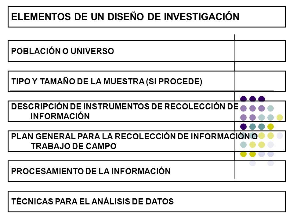 ELEMENTOS DE UN DISEÑO DE INVESTIGACIÓN