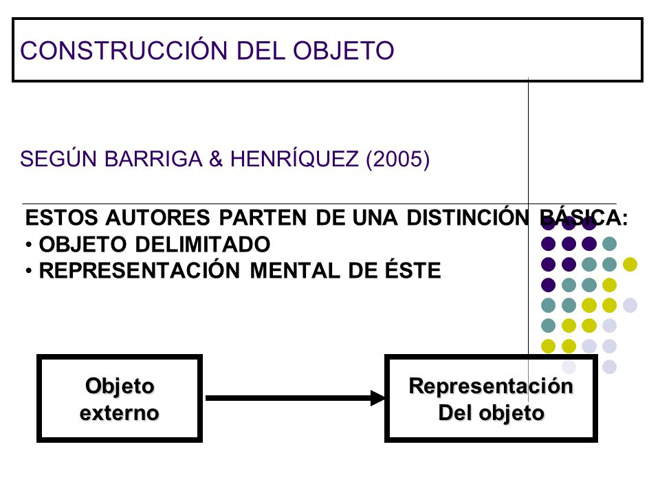 SEGÚN BARRIGA & HENRÍQUEZ (2005)