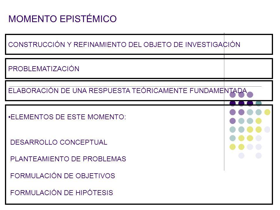 MOMENTO EPISTÉMICO CONSTRUCCIÓN Y REFINAMIENTO DEL OBJETO DE INVESTIGACIÓN. PROBLEMATIZACIÓN.