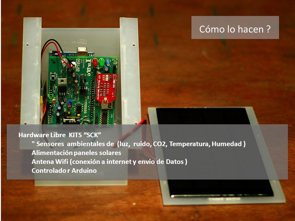 Cómo lo hacen Hardware Libre KITS SCK
