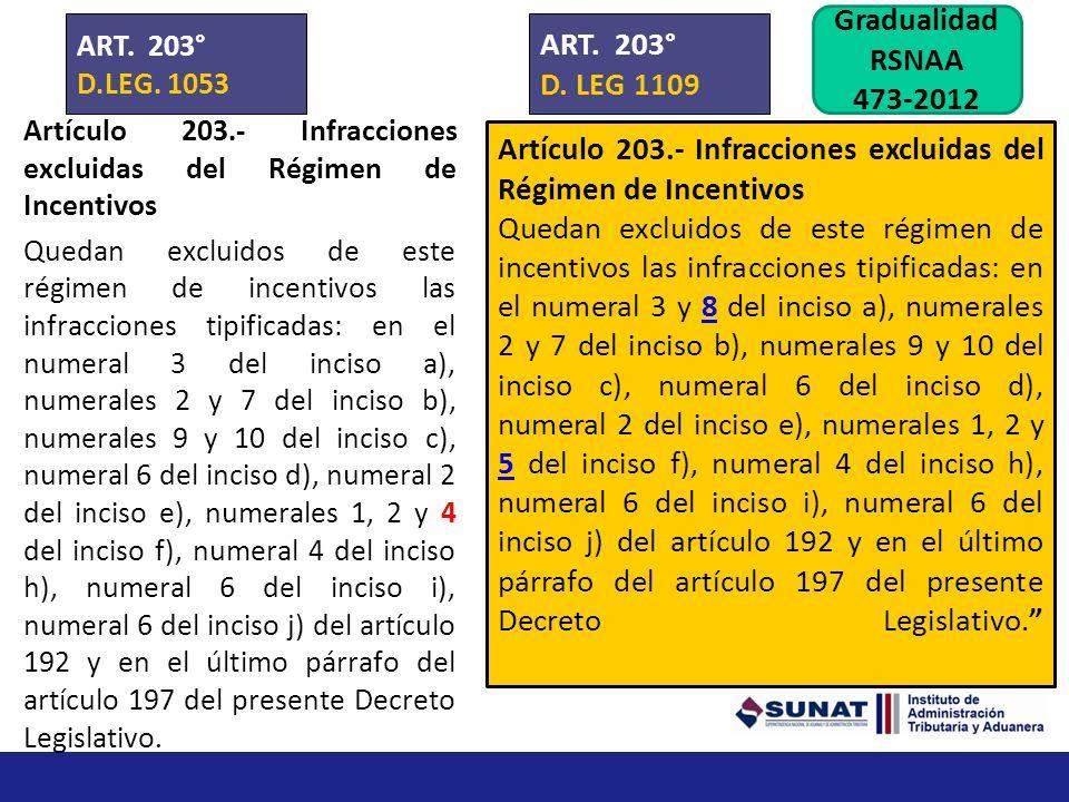 Artículo 203.- Infracciones excluidas del Régimen de Incentivos
