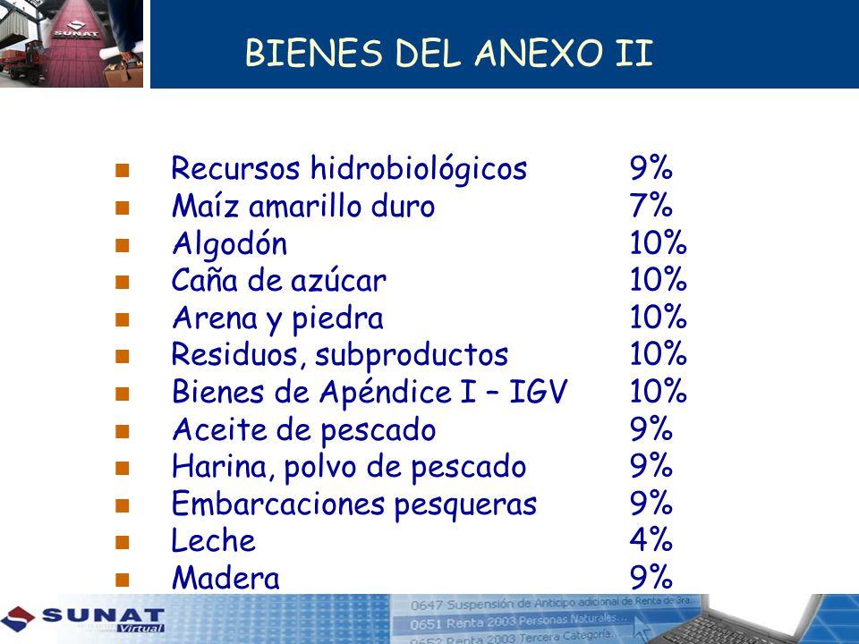 BIENES DEL ANEXO II Recursos hidrobiológicos 9% Maíz amarillo duro 7%