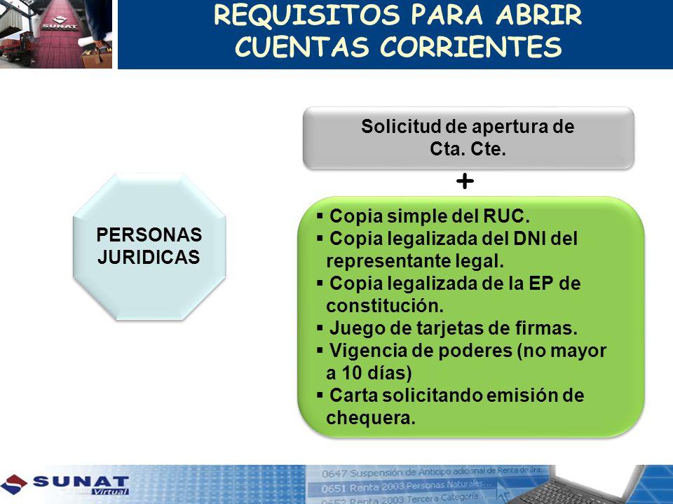 REQUISITOS PARA ABRIR CUENTAS CORRIENTES