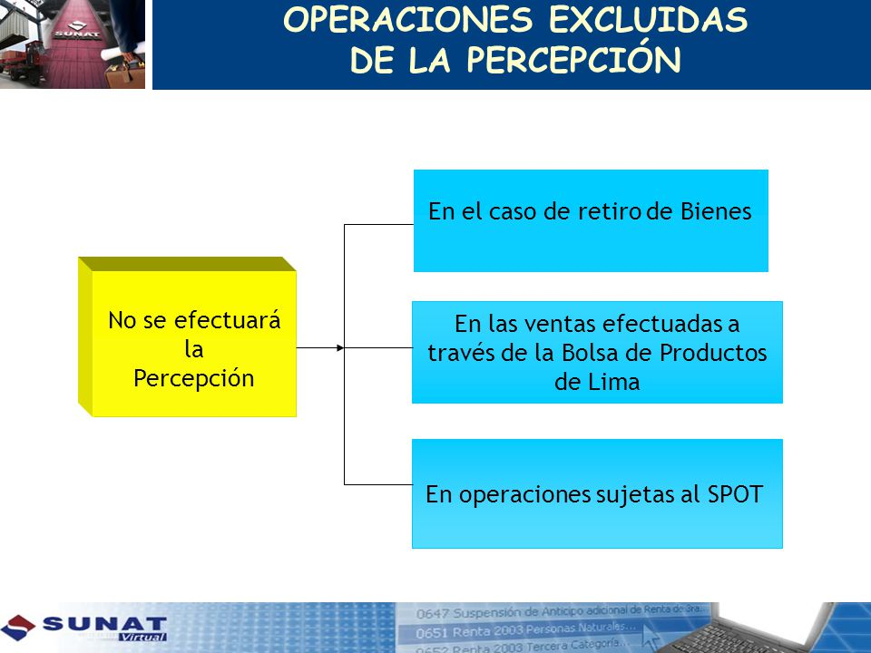 OPERACIONES EXCLUIDAS DE LA PERCEPCIÓN