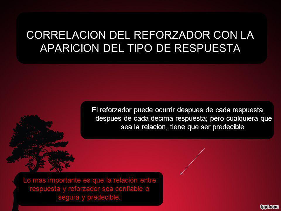 CORRELACION DEL REFORZADOR CON LA APARICION DEL TIPO DE RESPUESTA