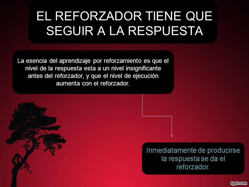 EL REFORZADOR TIENE QUE SEGUIR A LA RESPUESTA