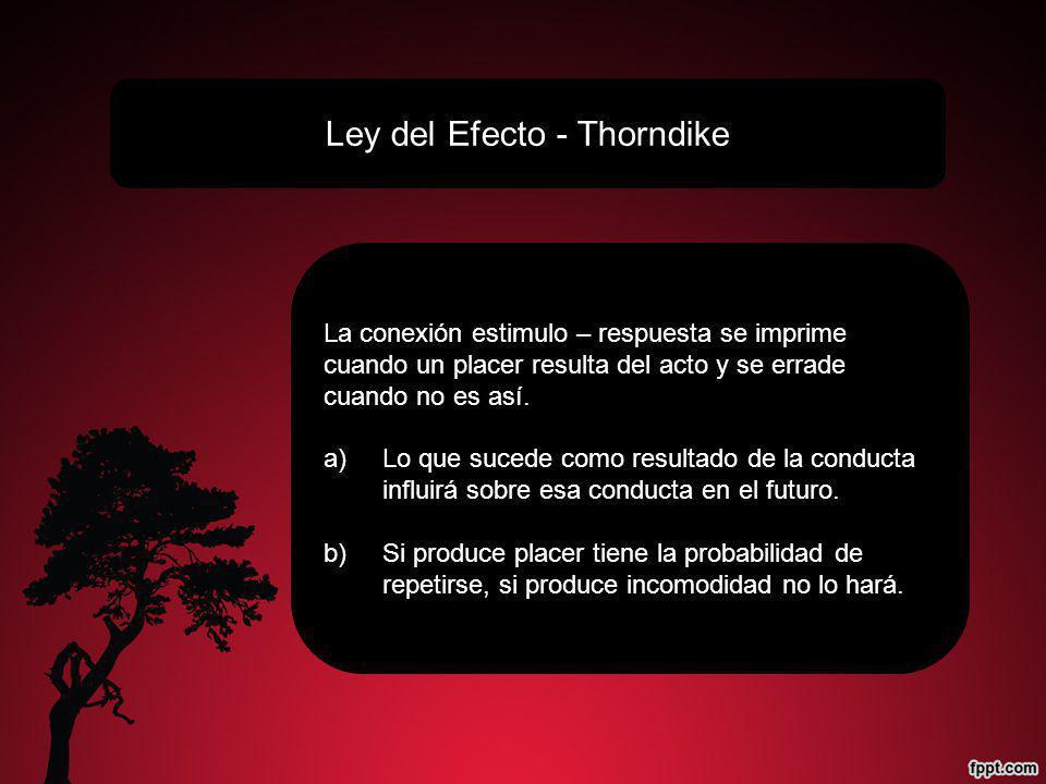 Ley del Efecto - Thorndike