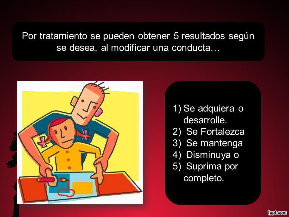 Por tratamiento se pueden obtener 5 resultados según se desea, al modificar una conducta…