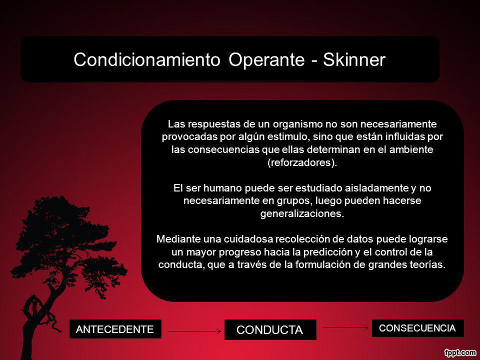 Condicionamiento Operante - Skinner