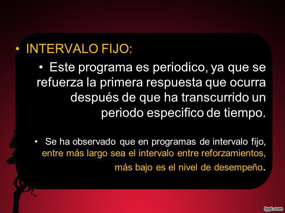 INTERVALO FIJO: