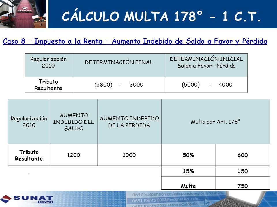 CÁLCULO MULTA 178° - 1 C.T. Caso 8 – Impuesto a la Renta – Aumento Indebido de Saldo a Favor y Pérdida.