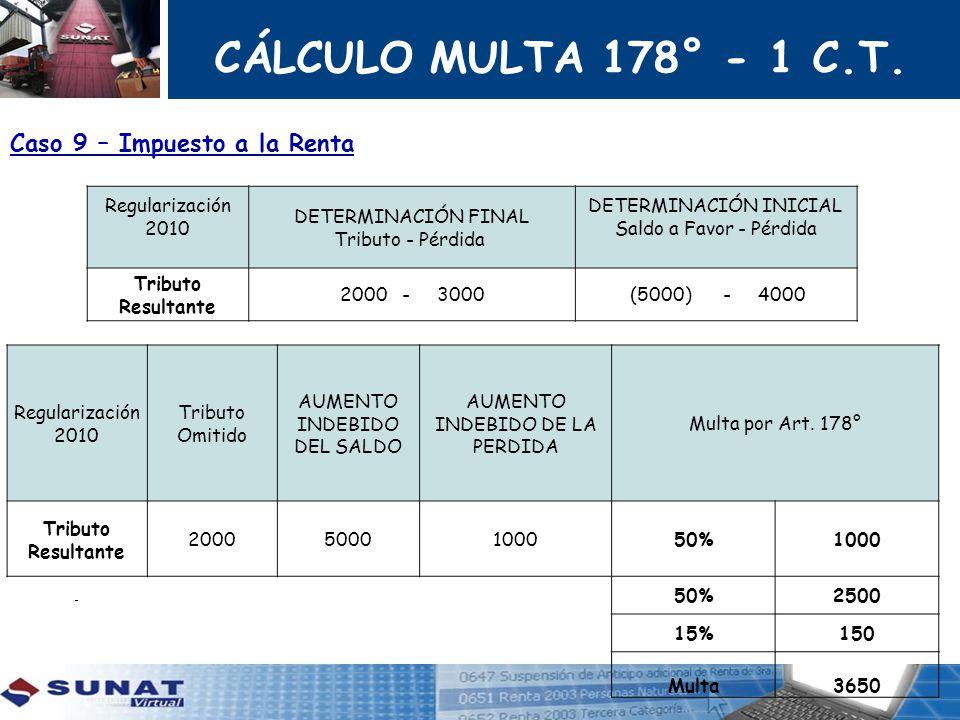 CÁLCULO MULTA 178° - 1 C.T. Caso 9 – Impuesto a la Renta