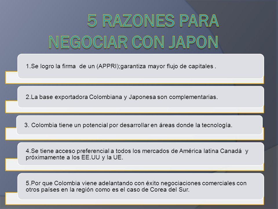 5 RAZONES PARA NEGOCIAR CON JAPON