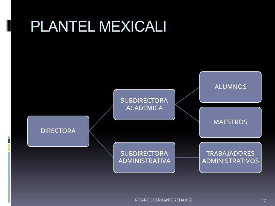 PLANTEL MEXICALI RICARDO CERVANTES CHAVEZ DIRECTORA