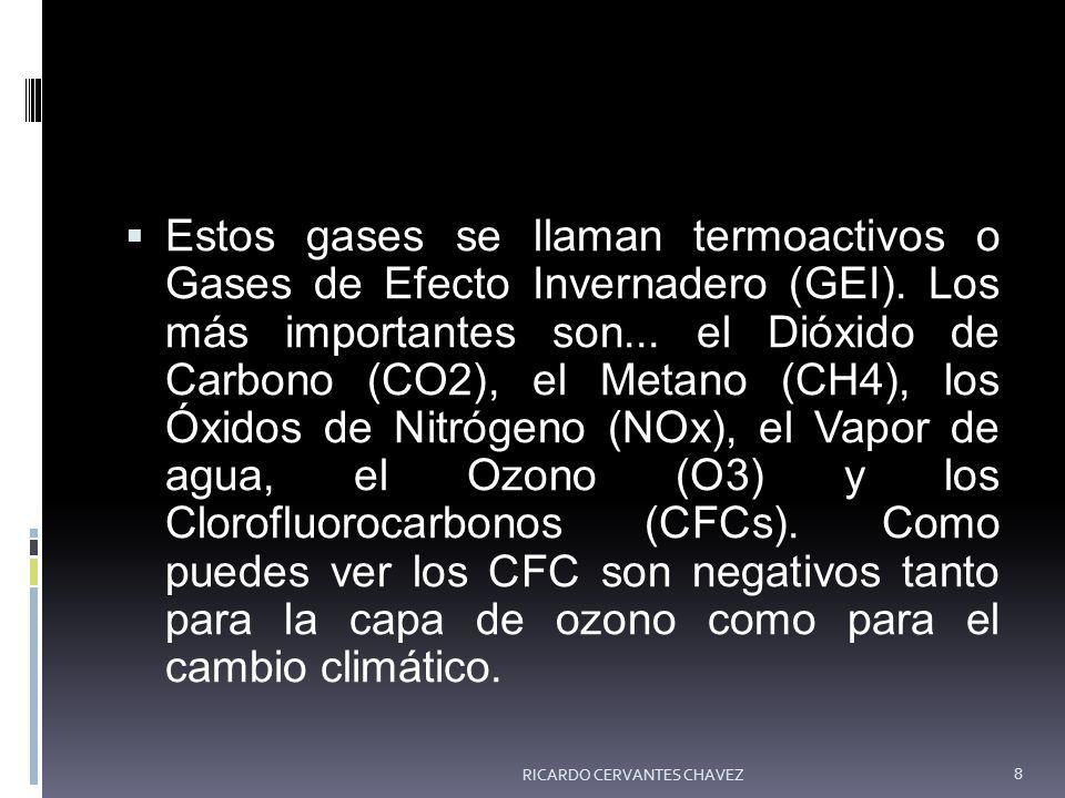Estos gases se llaman termoactivos o Gases de Efecto Invernadero (GEI)