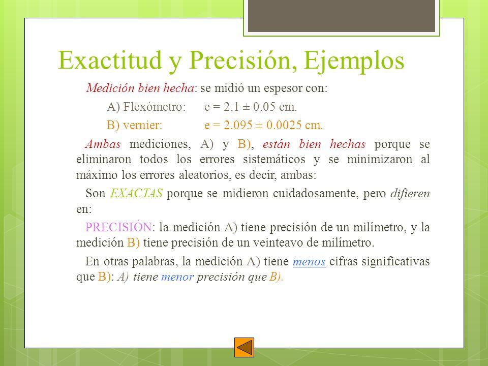 Exactitud y Precisión, Ejemplos
