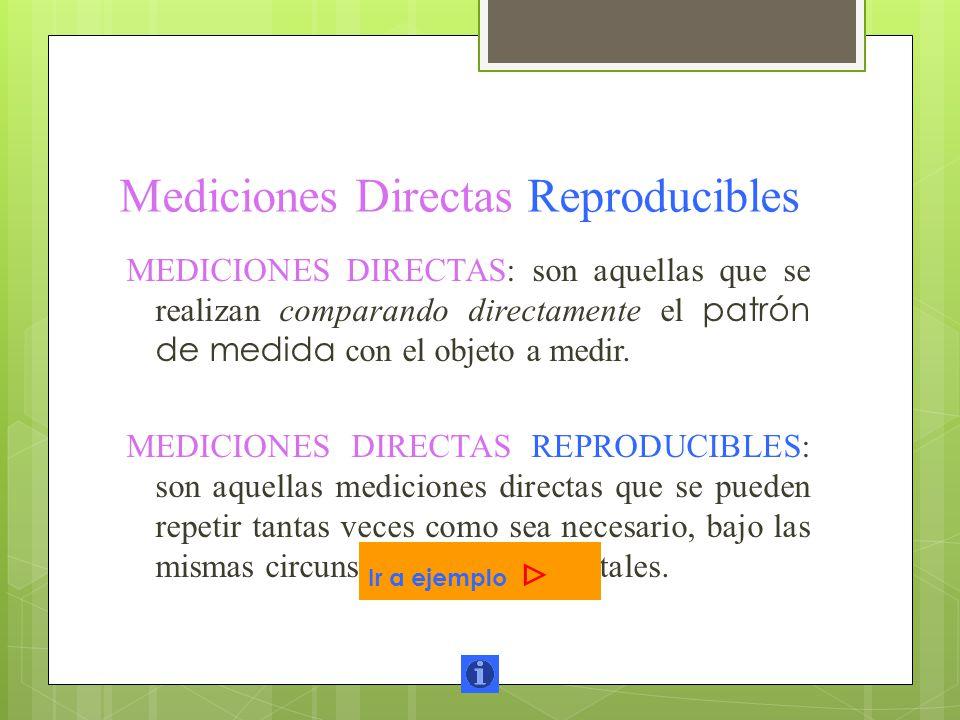 Mediciones Directas Reproducibles