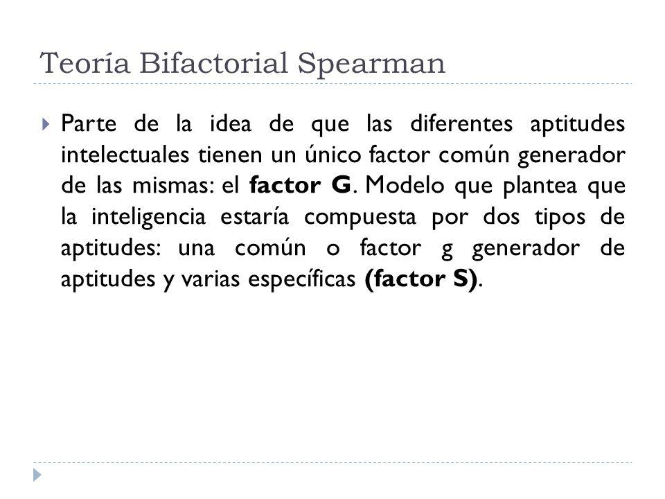 Teoría Bifactorial Spearman
