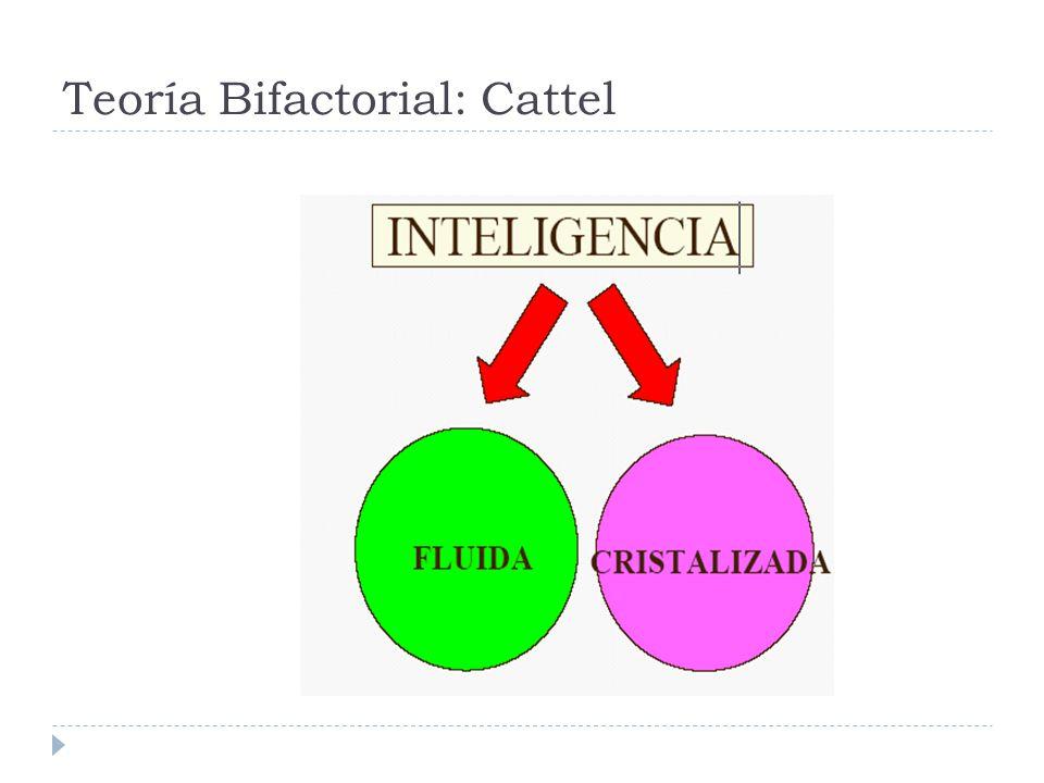 Teoría Bifactorial: Cattel