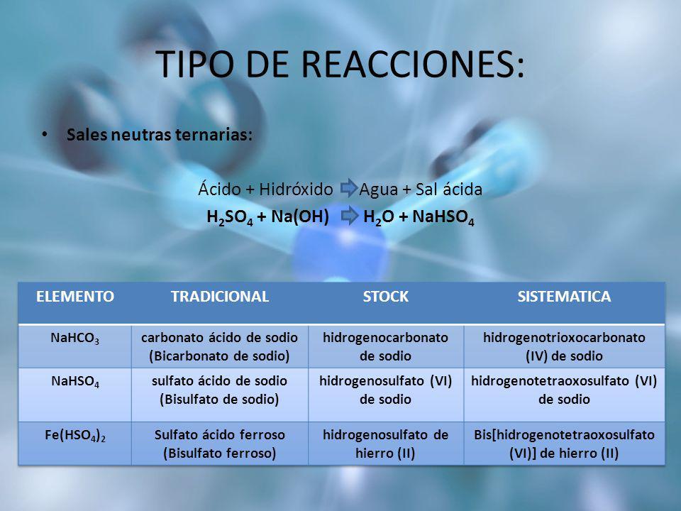 TIPO DE REACCIONES: Sales neutras ternarias: