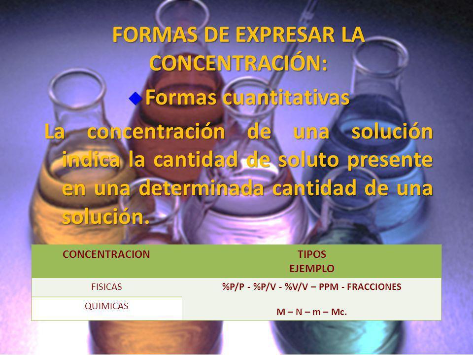 FORMAS DE EXPRESAR LA CONCENTRACIÓN: Formas cuantitativas