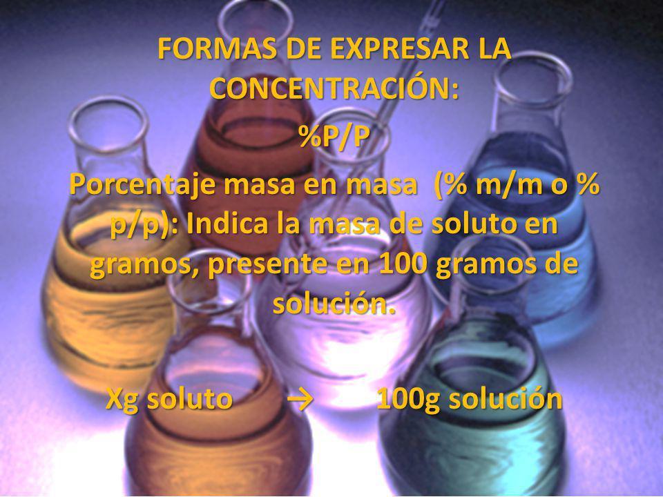 FORMAS DE EXPRESAR LA CONCENTRACIÓN: