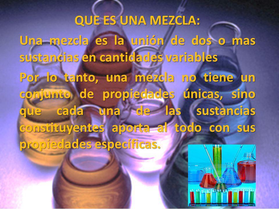 QUE ES UNA MEZCLA: Una mezcla es la unión de dos o mas sustancias en cantidades variables.