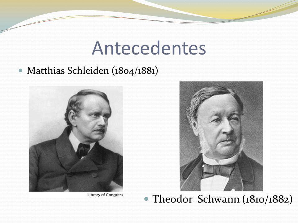 Antecedentes Theodor Schwann (1810/1882)