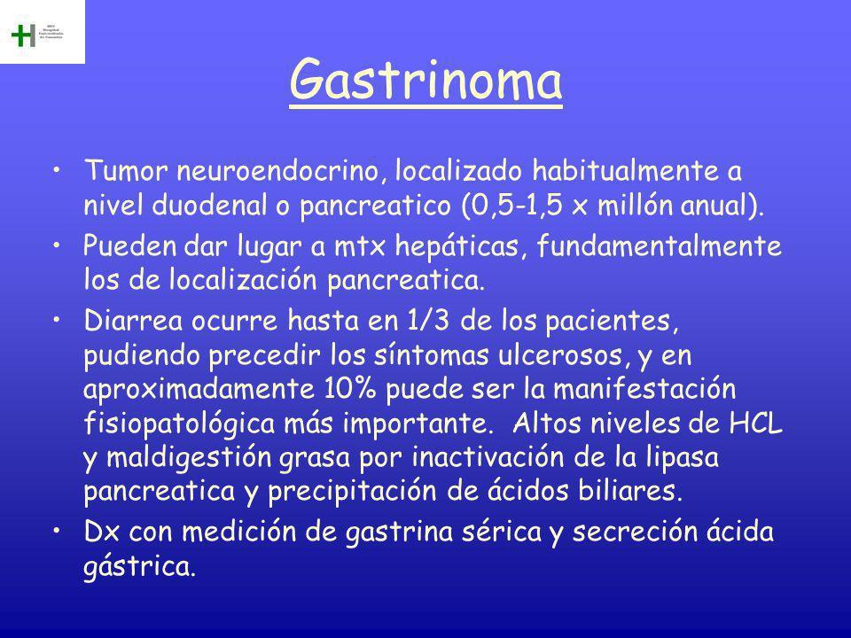 Gastrinoma Tumor neuroendocrino, localizado habitualmente a nivel duodenal o pancreatico (0,5-1,5 x millón anual).