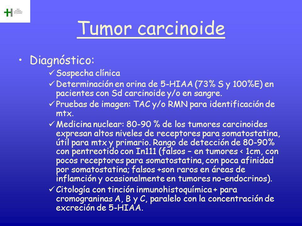 Tumor carcinoide Diagnóstico: Sospecha clínica