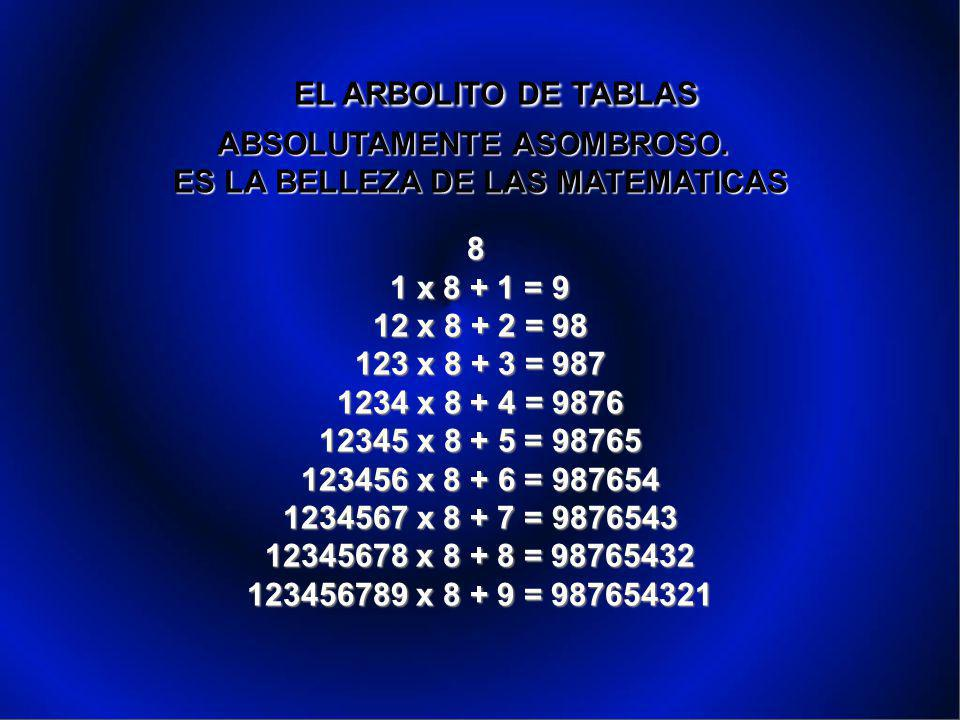 ABSOLUTAMENTE ASOMBROSO. ES LA BELLEZA DE LAS MATEMATICAS