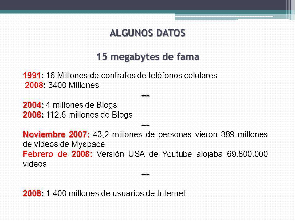 ALGUNOS DATOS 15 megabytes de fama