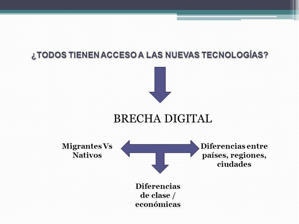 ¿TODOS TIENEN ACCESO A LAS NUEVAS TECNOLOGÍAS