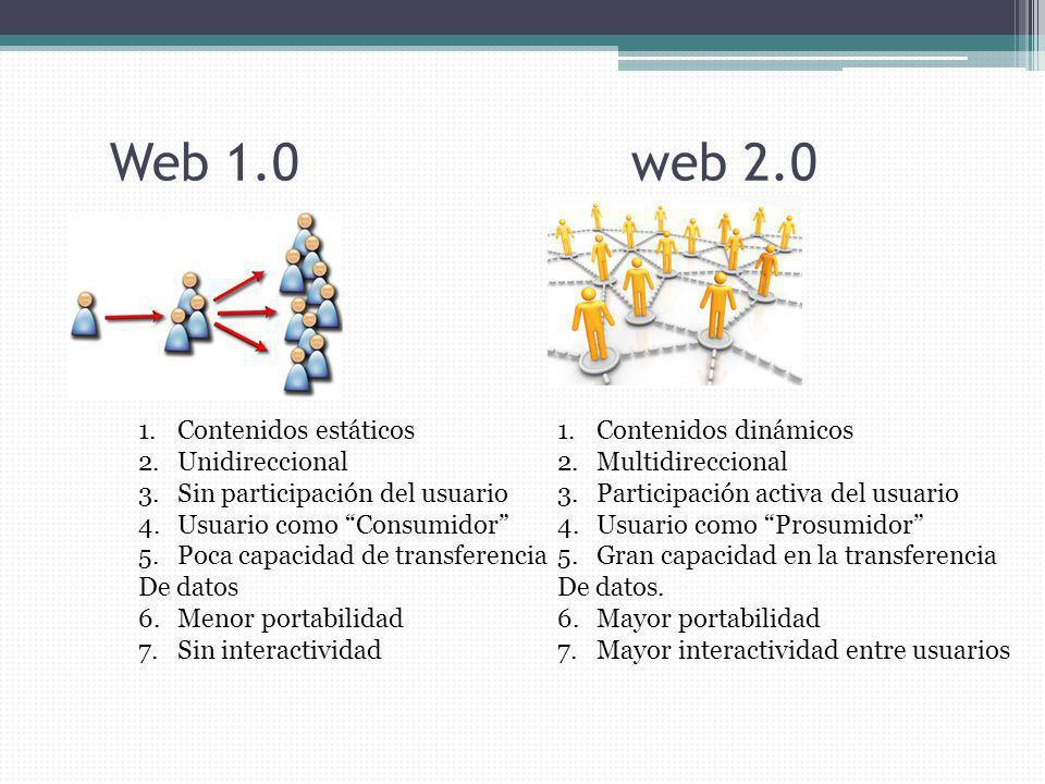 Web 1.0 web 2.0 Contenidos estáticos Unidireccional