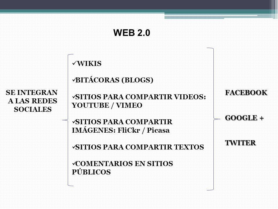 WEB 2.0 WIKIS BITÁCORAS (BLOGS)