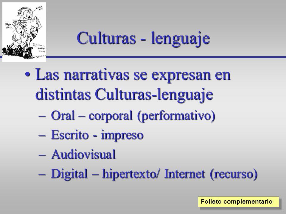Culturas - lenguaje Las narrativas se expresan en distintas Culturas-lenguaje. Oral – corporal (performativo)