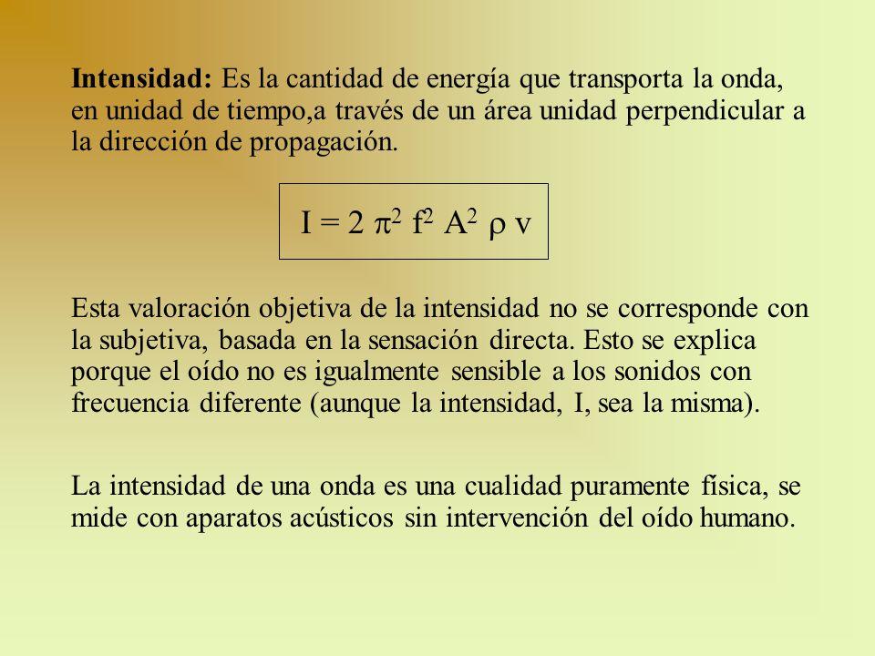 Intensidad: Es la cantidad de energía que transporta la onda, en unidad de tiempo,a través de un área unidad perpendicular a la dirección de propagación.