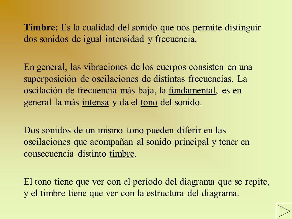 Timbre: Es la cualidad del sonido que nos permite distinguir dos sonidos de igual intensidad y frecuencia.