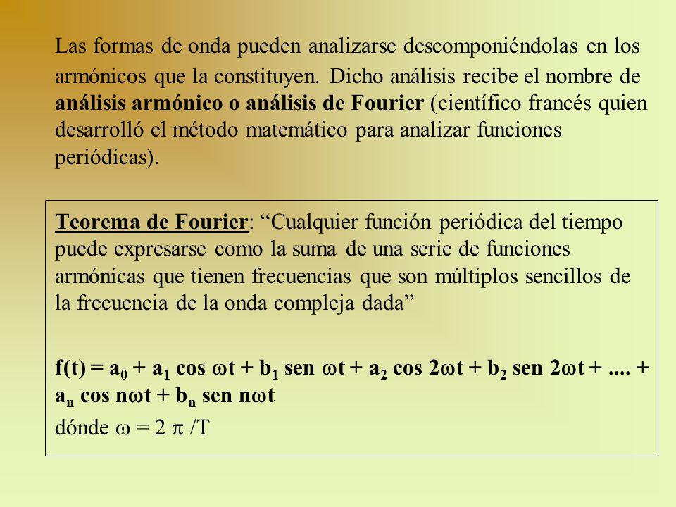 Las formas de onda pueden analizarse descomponiéndolas en los armónicos que la constituyen. Dicho análisis recibe el nombre de análisis armónico o análisis de Fourier (científico francés quien desarrolló el método matemático para analizar funciones periódicas).